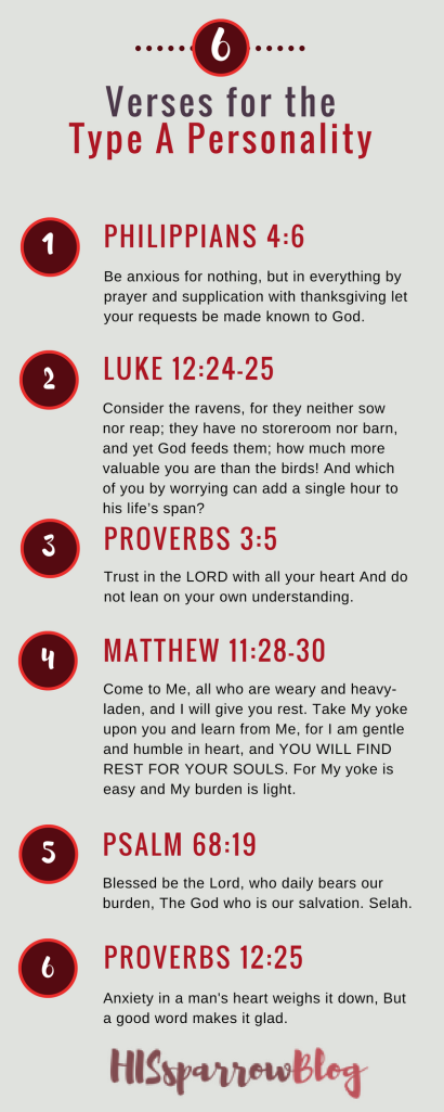 Verses for the Type A Personality | HISsparrowBlog | Christian living, infographic, identity